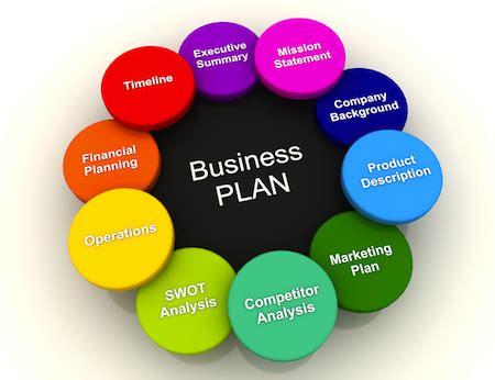 Business plan wizard ontario
